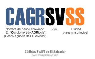 Los códigos SWIFT de El Salvador