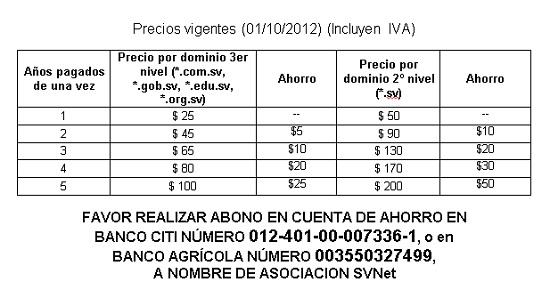 Precios de los dominios .com.sv